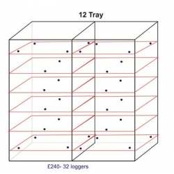 AAW Temperature Mapping for 12 tray = 32 loggers