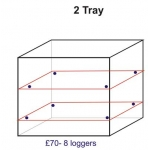 Temperature Mapping for 2 tray = 8 loggers