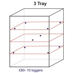 AAW Temperature Mapping for 3 tray = 10 loggers