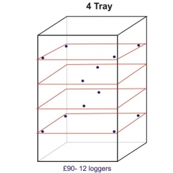 Temperature Mapping for 4 tray = 12 loggers